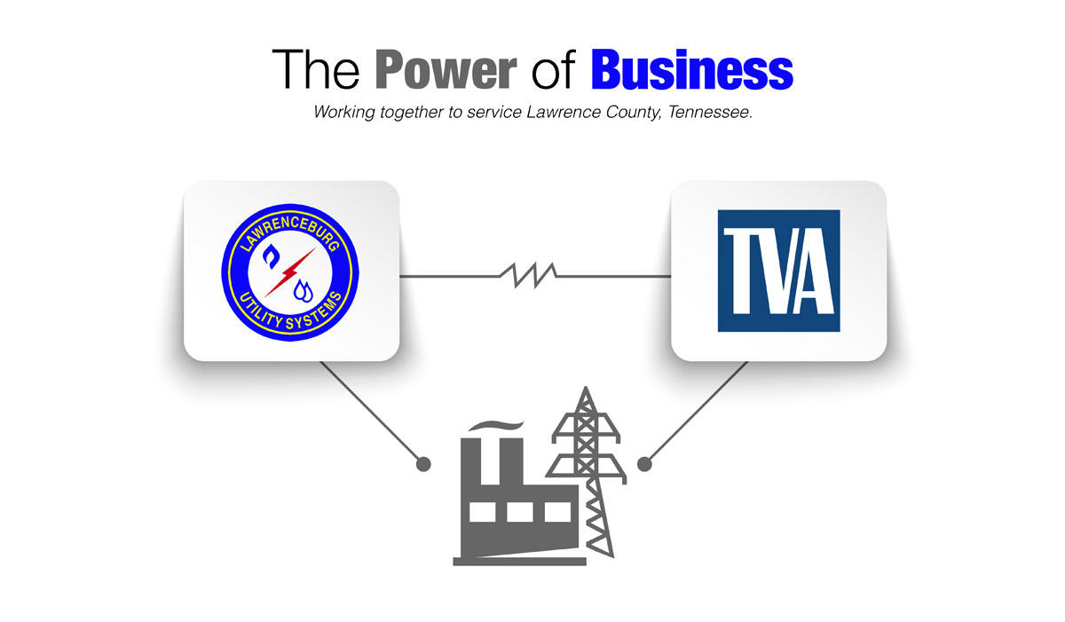 Utilities in Lawrence County